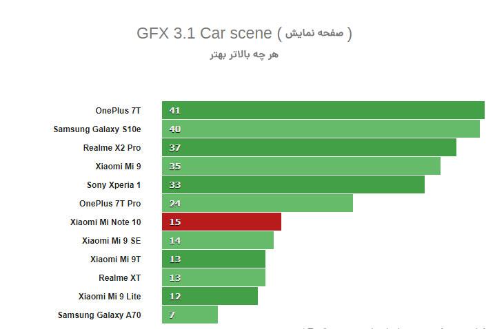 تست GFX Car Scene